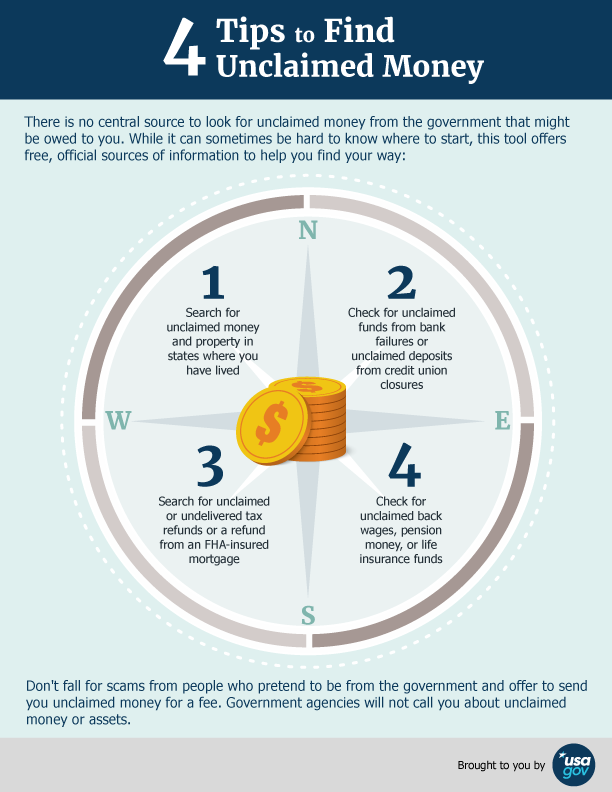 Infographic Unclaimed Money Guide_Tips